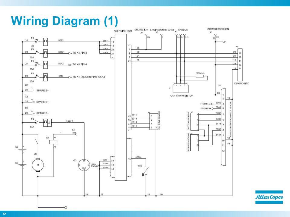 atlas copco compressor wiring diagram wiring diagram Schematics Atlas Wiring Copco 8972430942 diagram atlas copco wiring diagram