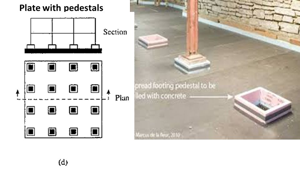 Image result for Plates with Pedestals mat