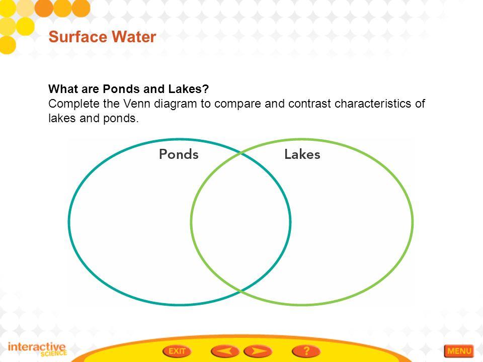 Watershed Pond Supplies