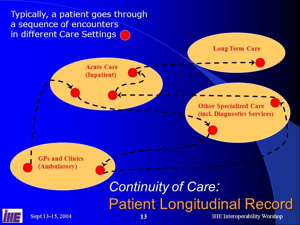 Image result for longitudinal patient care