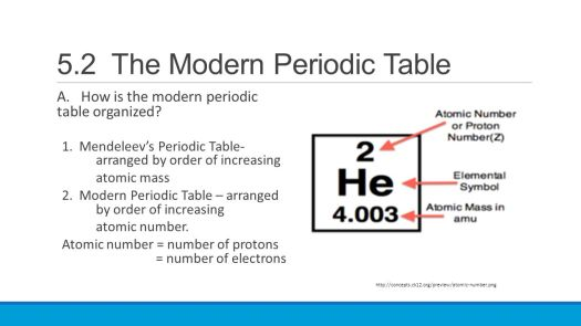Is the periodic table organized by increasing atomic mass periodic 5 2 the modern periodic table ppt online urtaz Gallery
