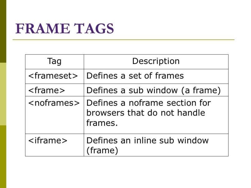 Magnificent Frame Tag Example Frieze - Ideas de Marcos - lamegapromo ...