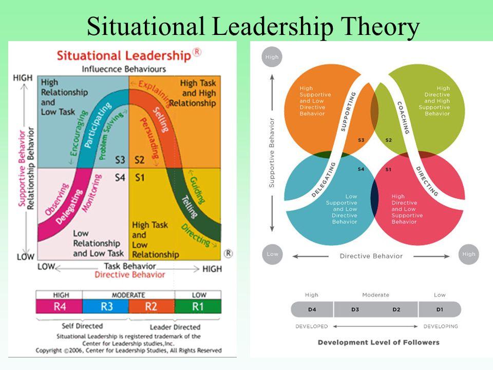 hersey blanchard situational leadership pdf