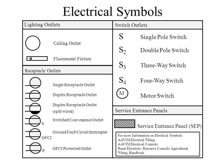 Colorful Double Pole Switch Symbol Ornament - Electrical Diagram ...