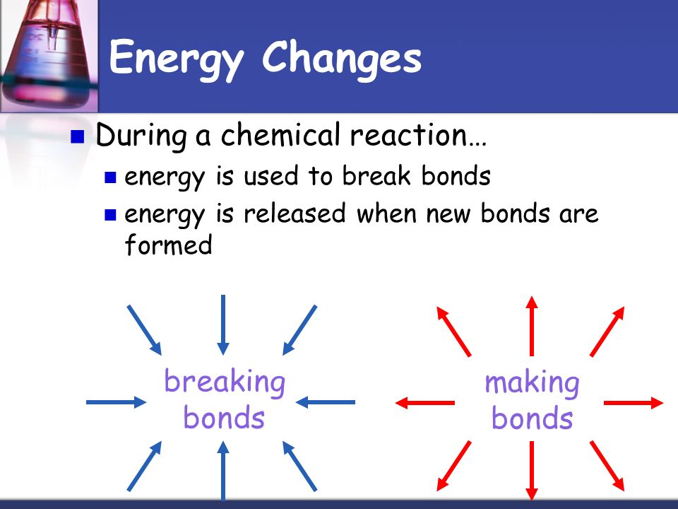 What Are Reactants Chemical Reaction