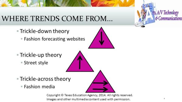 TREND FORECASTING AND FASHION MEDIA - ppt video online ...