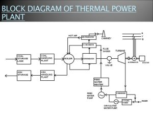 Thermal Power Station  ppt video online download