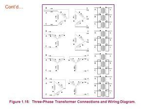 EKT 451 CHAPTER 1 Transformer  ppt video online download