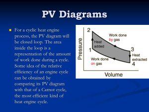 Heat Engines Heat Pumps  ppt video online download