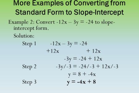 Free Application Forms Standard Form To Slope Intercept Form