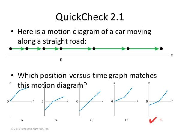 QuickCheck 2.1 Here is a motion diagram of a car moving ...