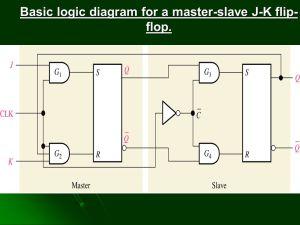 EKT 221  4 DIGITAL ELECTRONICS II  ppt download