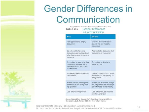 Chapter 3 Social Connections - ppt video online download