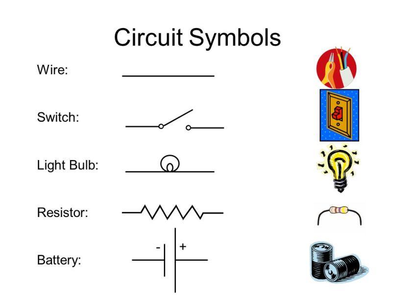 Old Fashioned Light Bulb Schematic Symbol Mold - Schematic Diagram ...