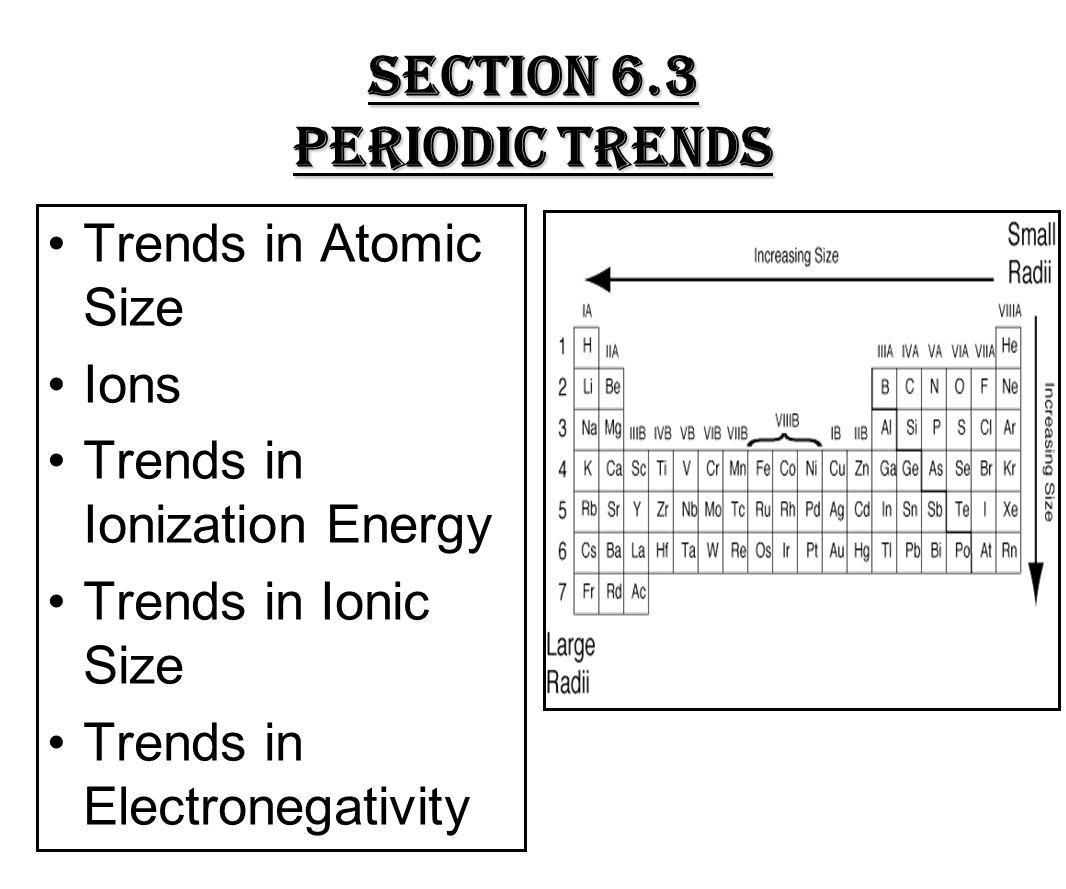 Periodic Trends Worksheet Carpem Section 3