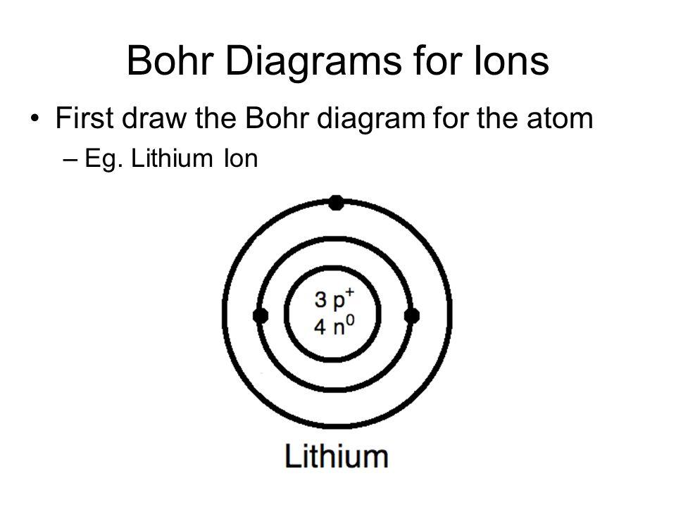 Electron Dot Diagram Of Lithium Ion Custom Wiring Diagram
