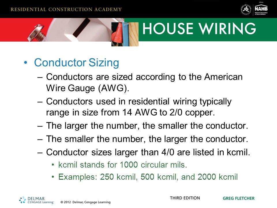 House wiring gauge standard
