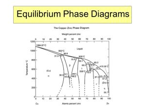 Affect of Variables on Recrystallization  ppt video