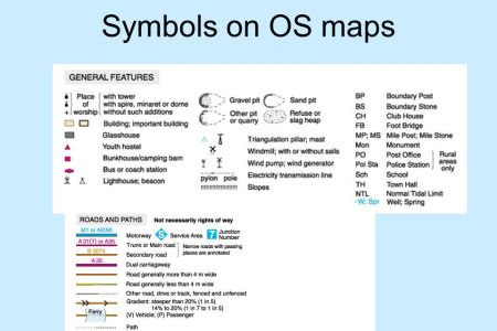 Os Map Symbols Roads Full Hd Maps Locations Another World