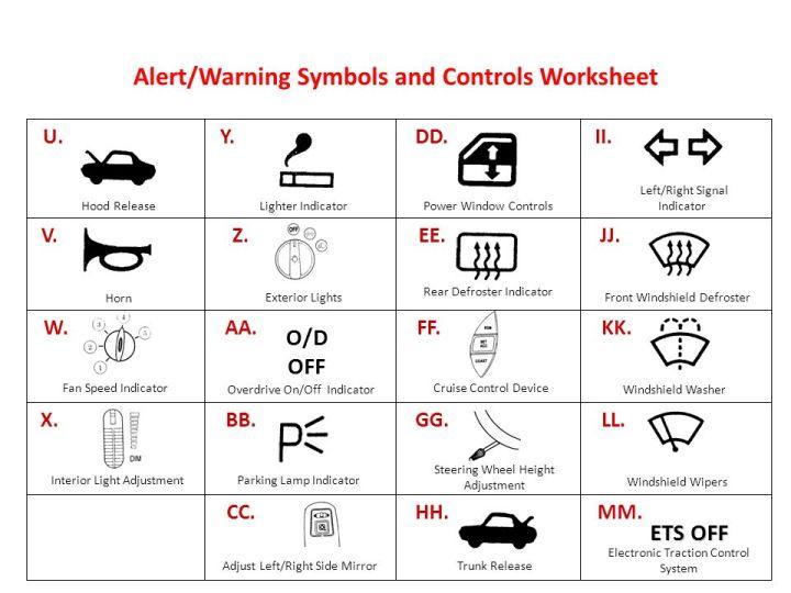 Car Controls Symbols Carsjp