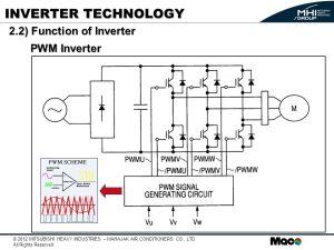 INVERTER TECHNOLOGY  ppt video online download