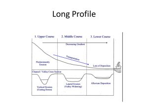 LO – To understand the changes in river process with distance from source  To understand Long
