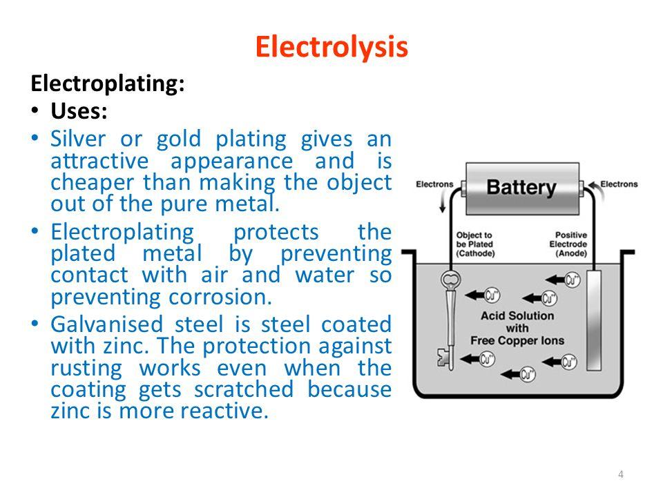 Reverse Electroplating Gold