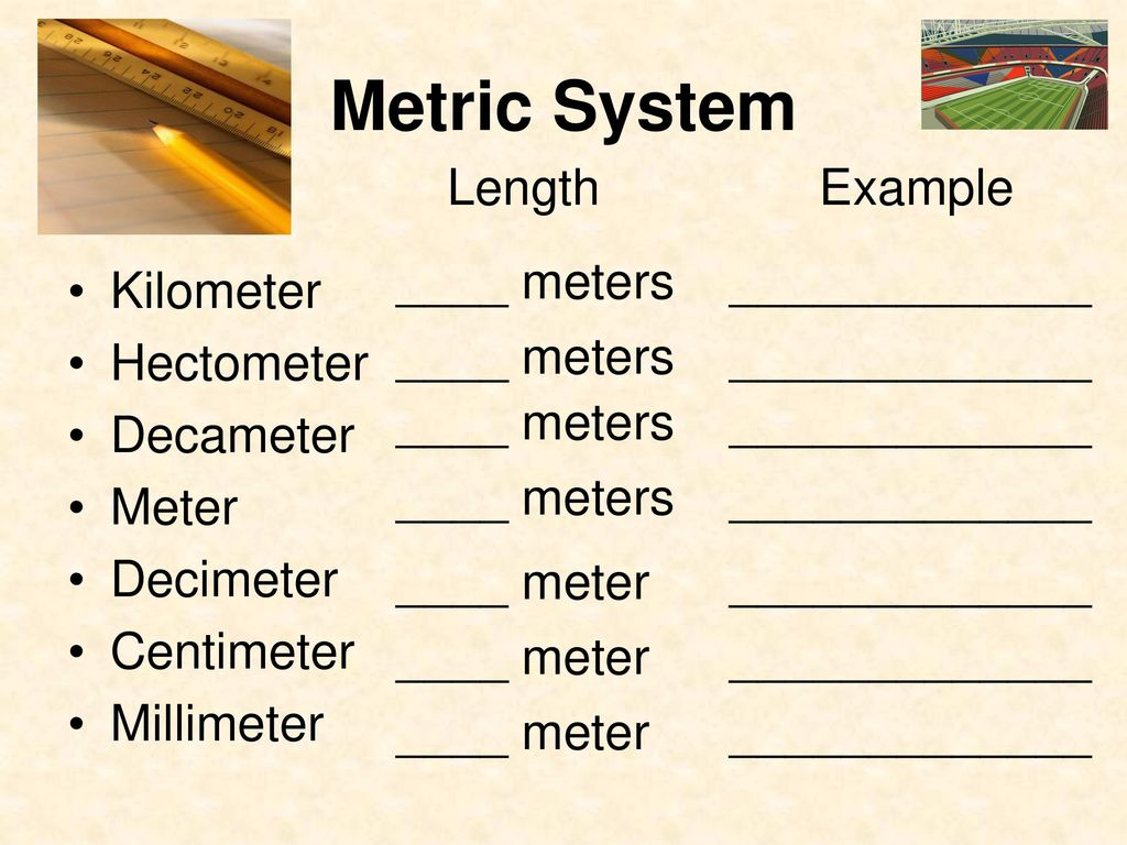 Metric System Created By David L Bricker Math In Action