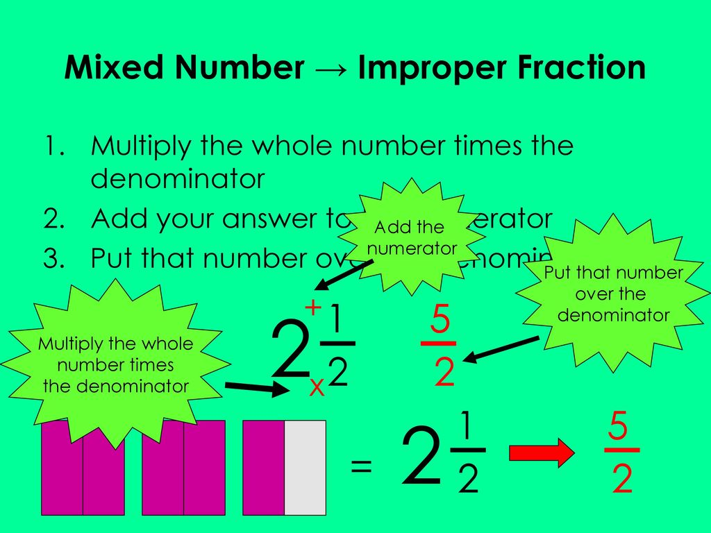 Improper Fractions To Mixed Numbers