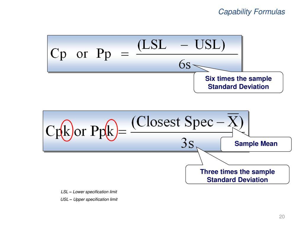 Measure Phase Process Capability
