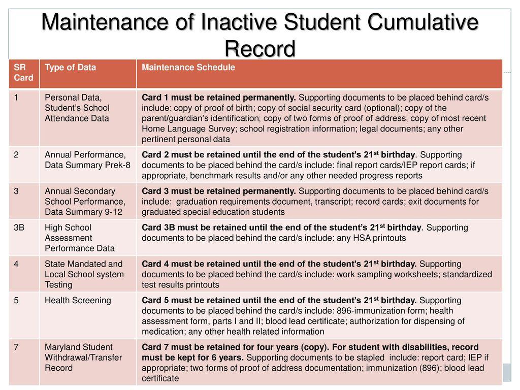 Beginning Of Year Maintaining Student Cumulative Records Training