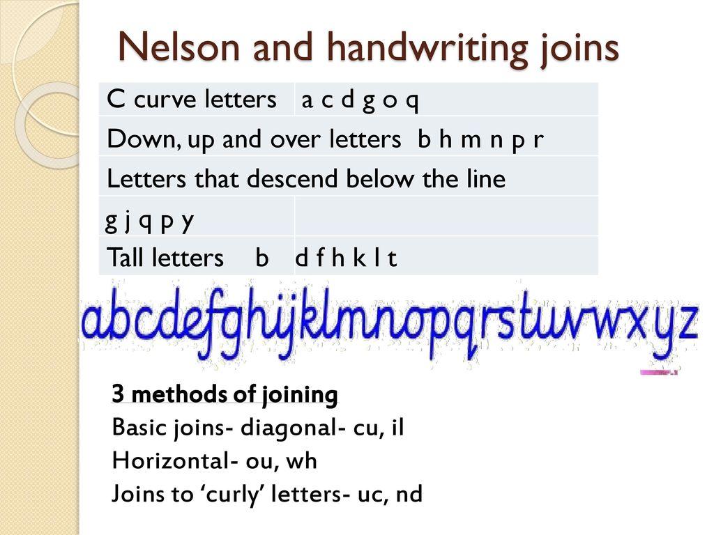 Handsome Handwriting Parent And Carer Workshop