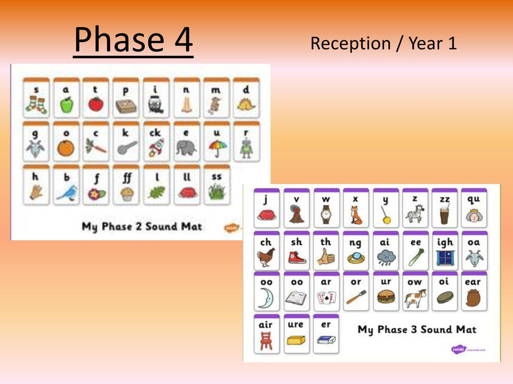 Teach Child How To Read Phonics Sound Mat Phase 4