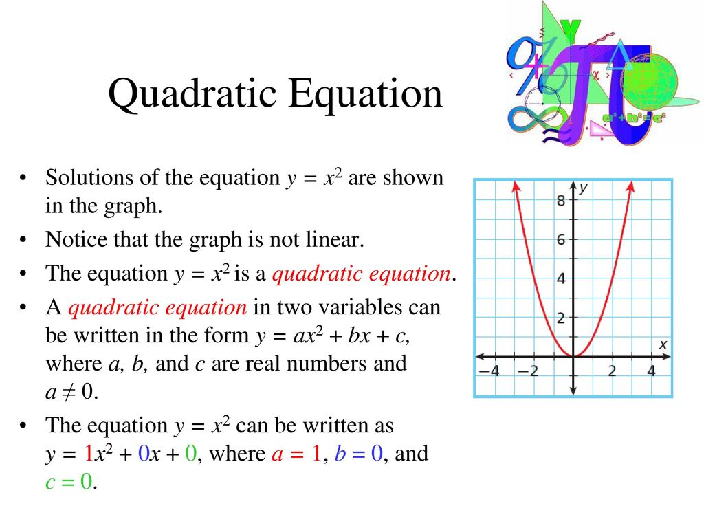 Quadratic Graphs And Their Properties