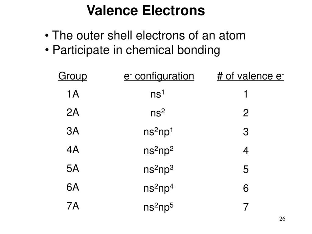 When Atoms Meet Eo4 Bonding
