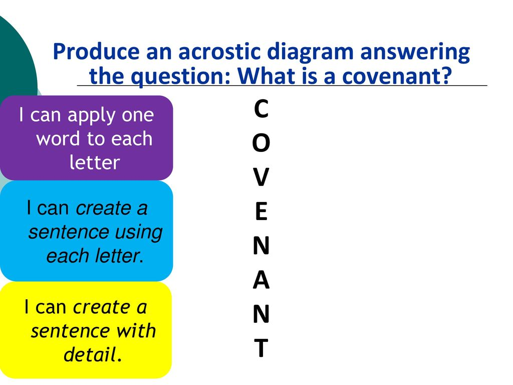 The Covenant Agreements Ppt Download