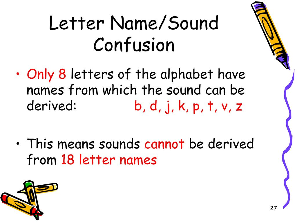 B D P And Q Letter Reversal Practice English School T