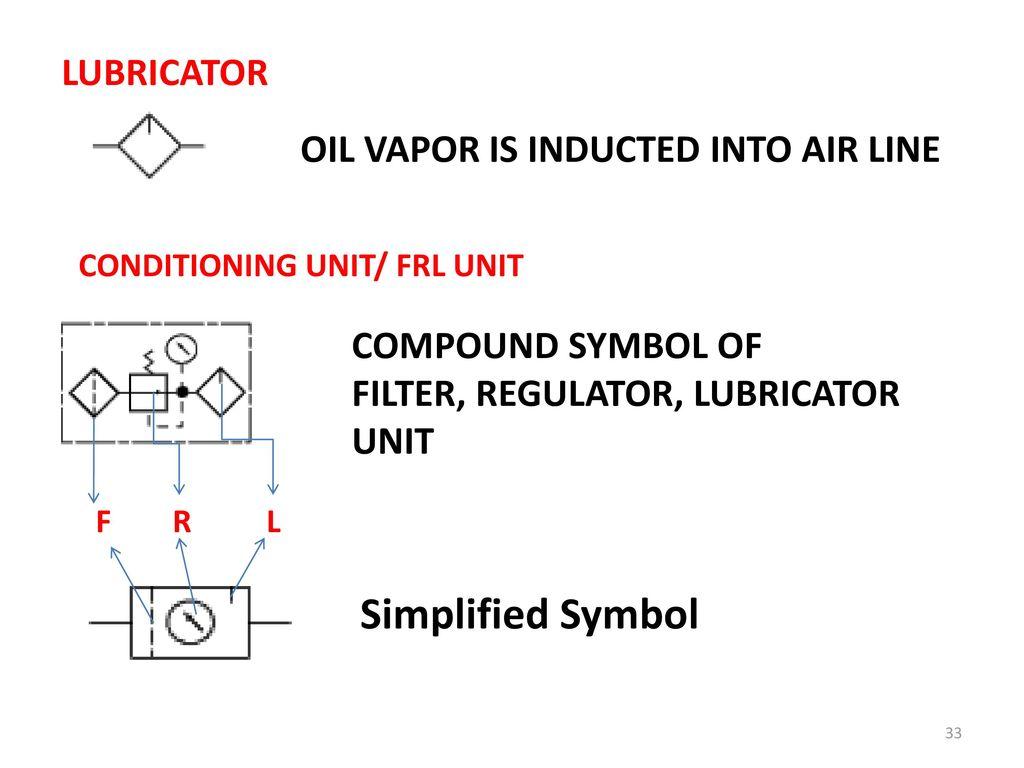 Pneumatic Diagrams Explained Wiring Diagram Air Line Schematic Symbols Data U Gsretail Co Valve Ansi