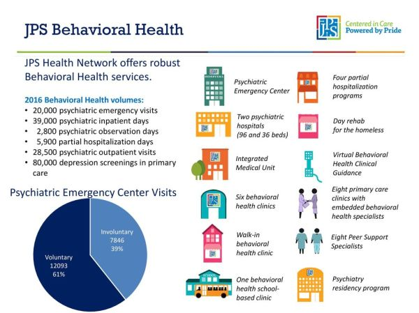 by the numbers largest behavioral health providers - HD 1024×768