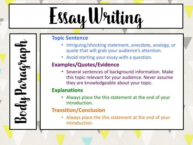 Introduction Body Paragraphs Conclusion Hook Background