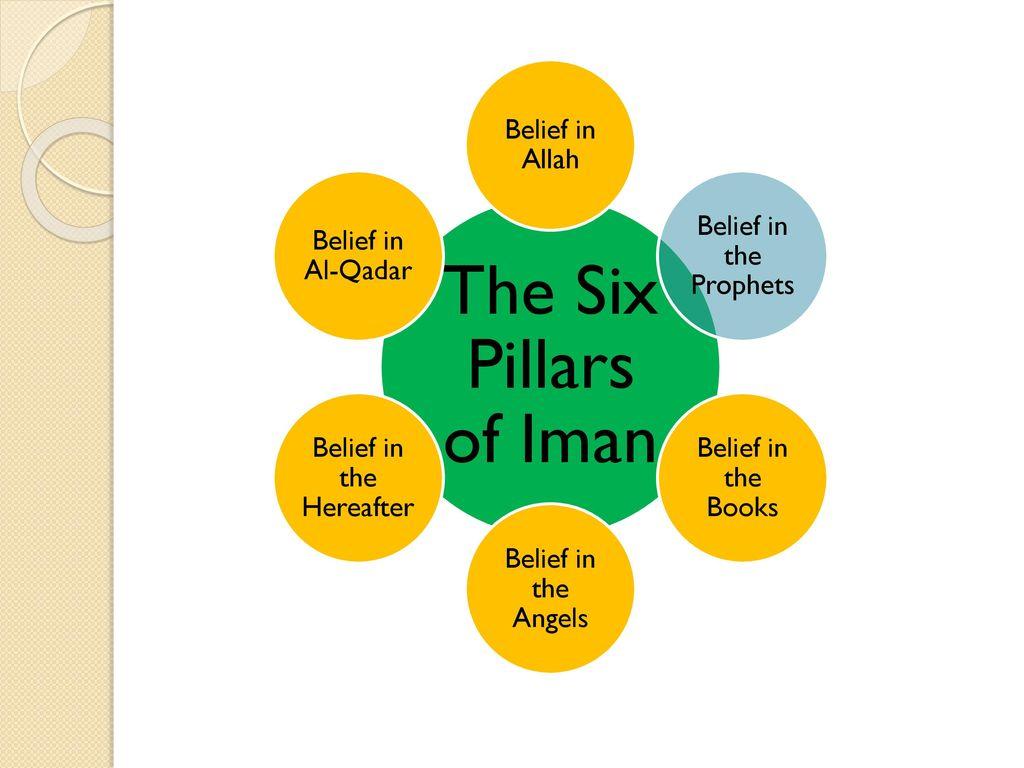 Prophets Of Islam The Six Pillars Of Iman