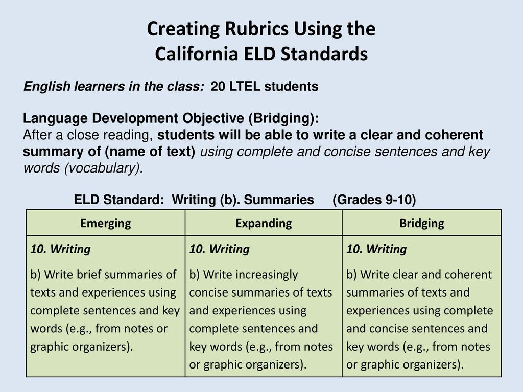 Using Eld Standards To Teach High School English Learners Vocabulary