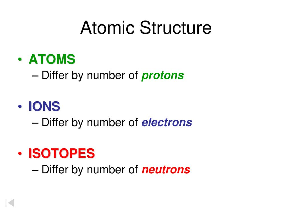Printables Of Worksheet C11 Atomic Structure And Isotopes