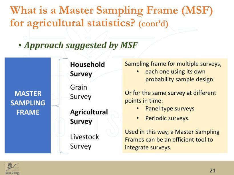 Sampling Frame Vs Sample In Statistics | Amtframe org