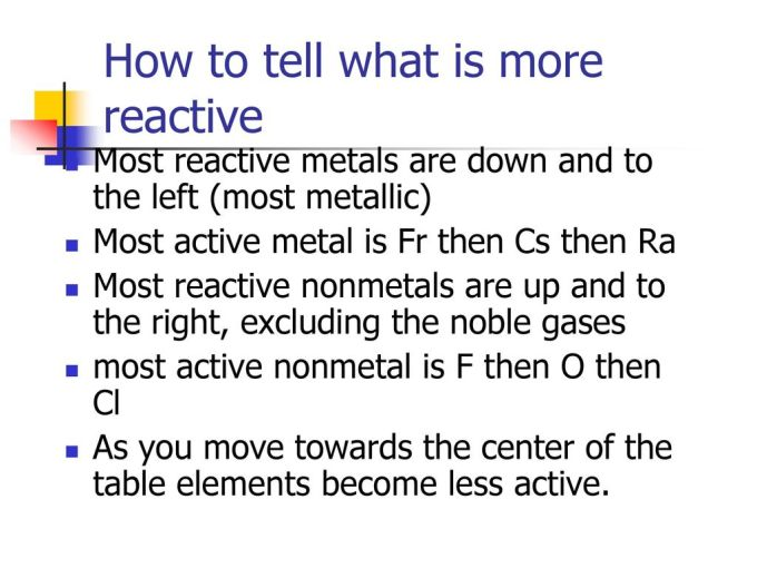 Where Are Most Active Nonmetals Located On The Periodic Table