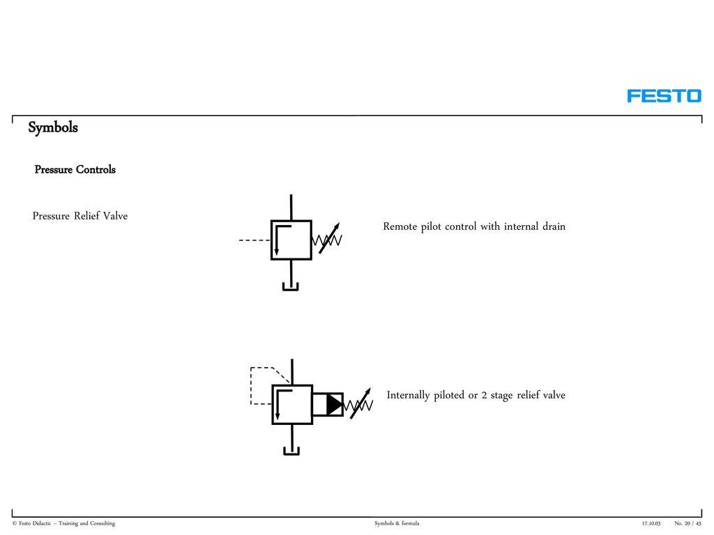 basic principles of hydraulic symbols