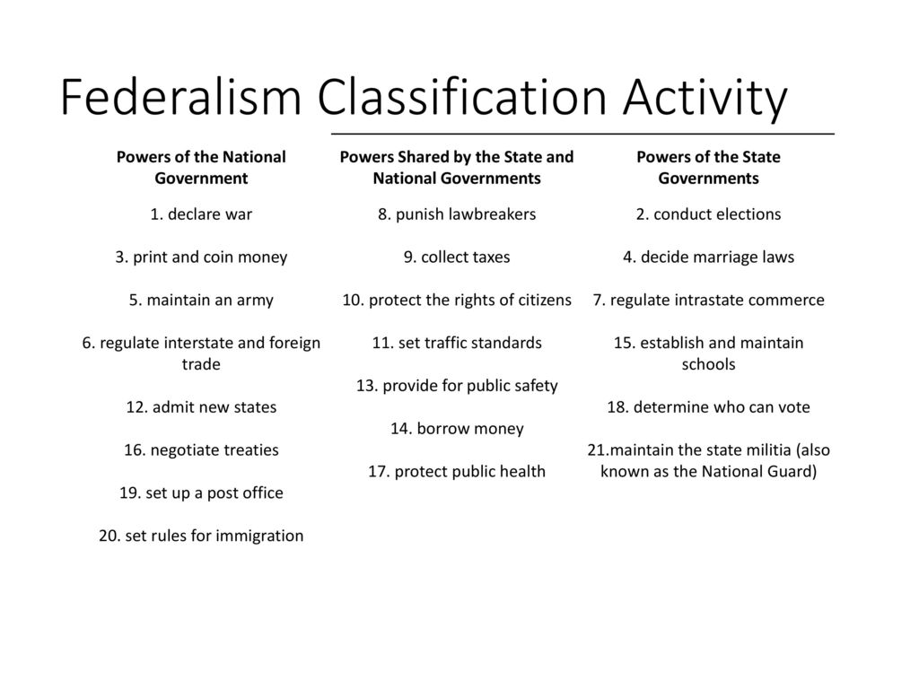 Worksheet Federalism Classify The Following Powers In The