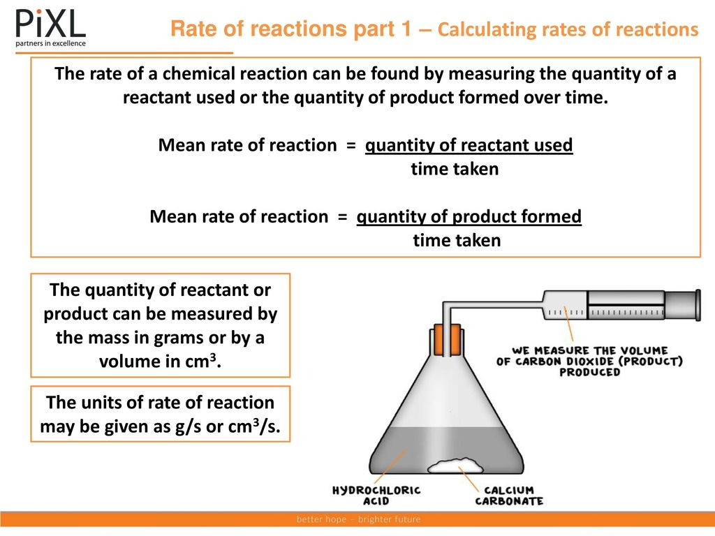 Aqa Topic The Rate And Extent Of Chemical Change