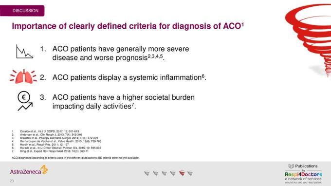 A Belgian Survey On The Diagnosis Of Asthma Copd Overlap Syndrome Ppt Download