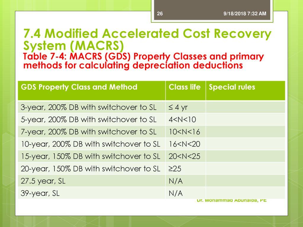 200 Db Macrs Table